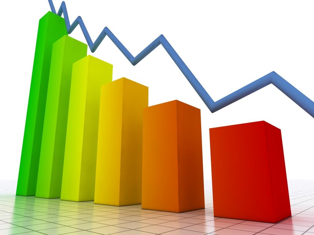 Analistas já temem PIB próximo de 1%