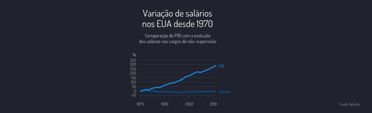 desigualdade 4
