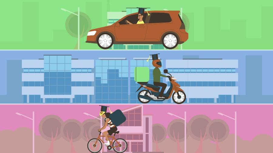 Motorista de aplicativo pode ser considerado empreendedor?